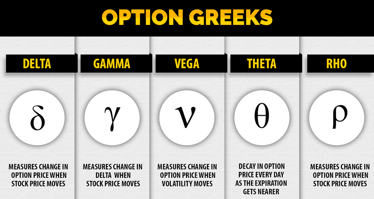 Option trading greek symbols