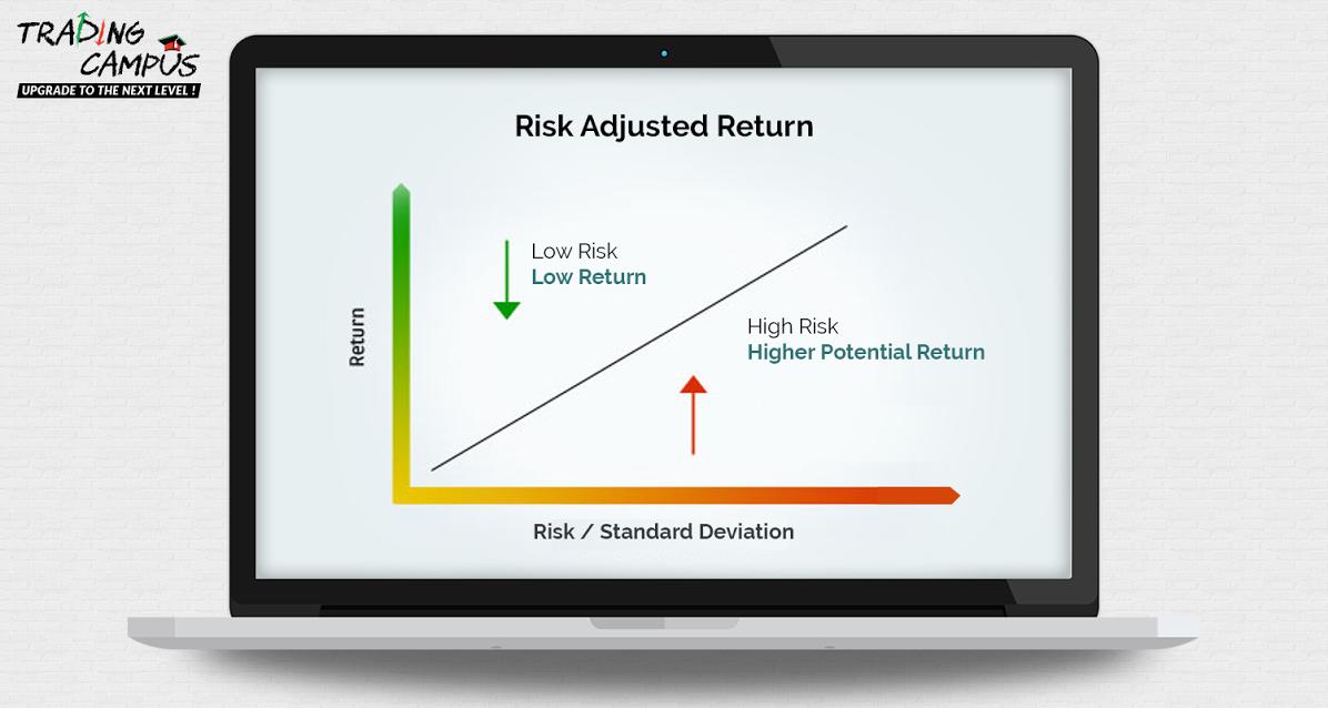 Risk Adjusted Return Trading Campus