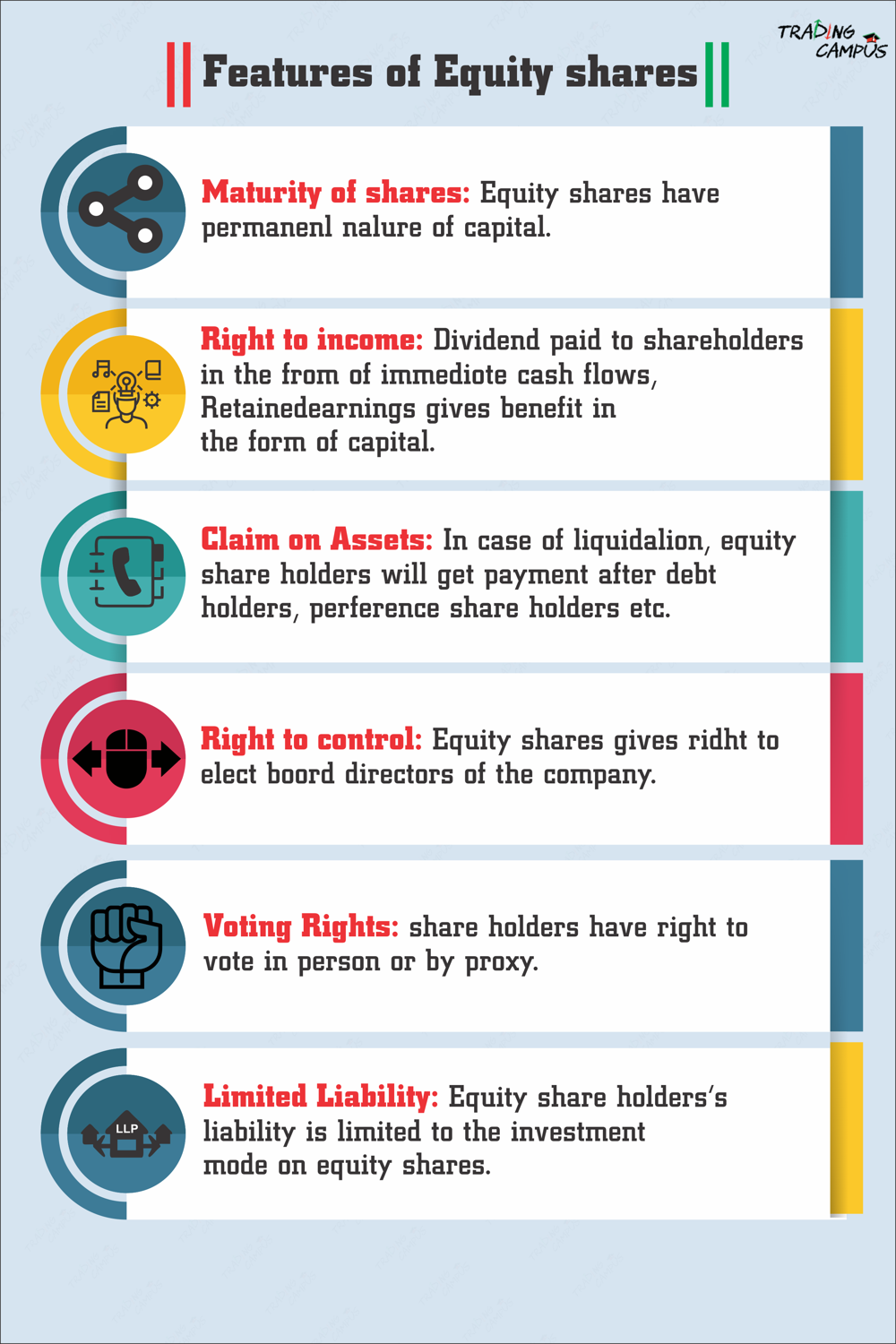 Features of Equity Share Capital