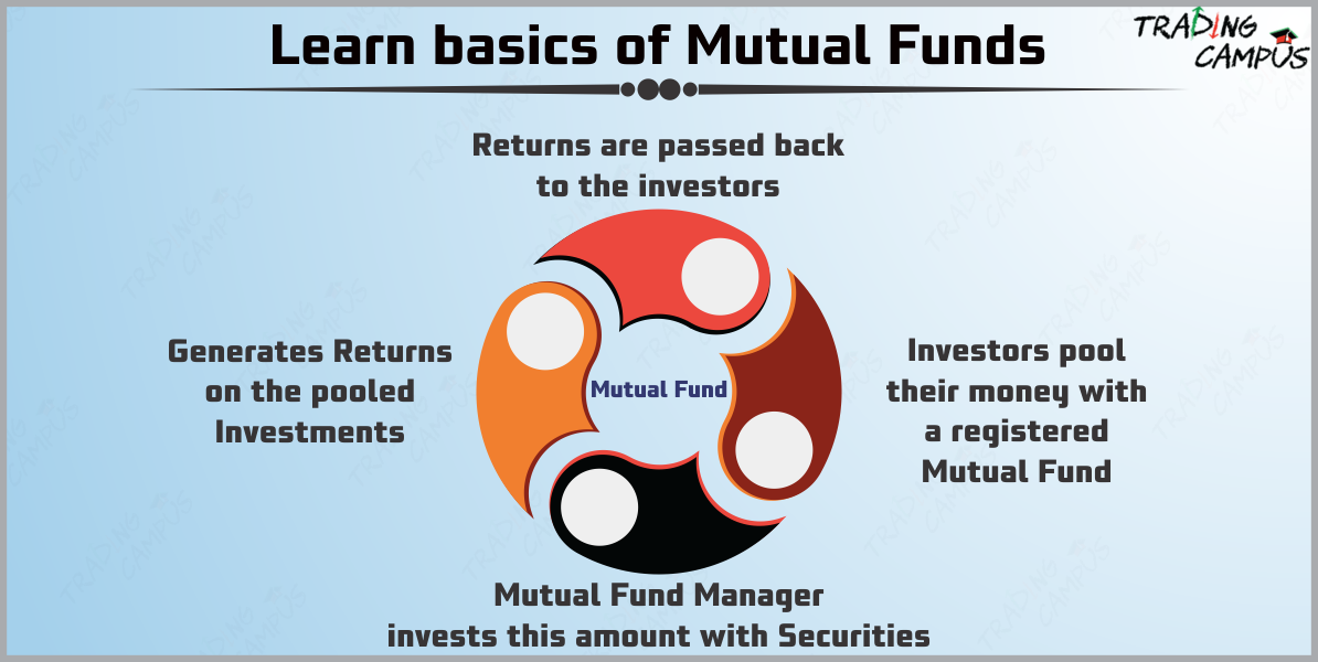 what are mutual funds Money recommends 50 of the best mutual funds to invest in for 2018 to  construct a well-diversified portfolio in the long term.