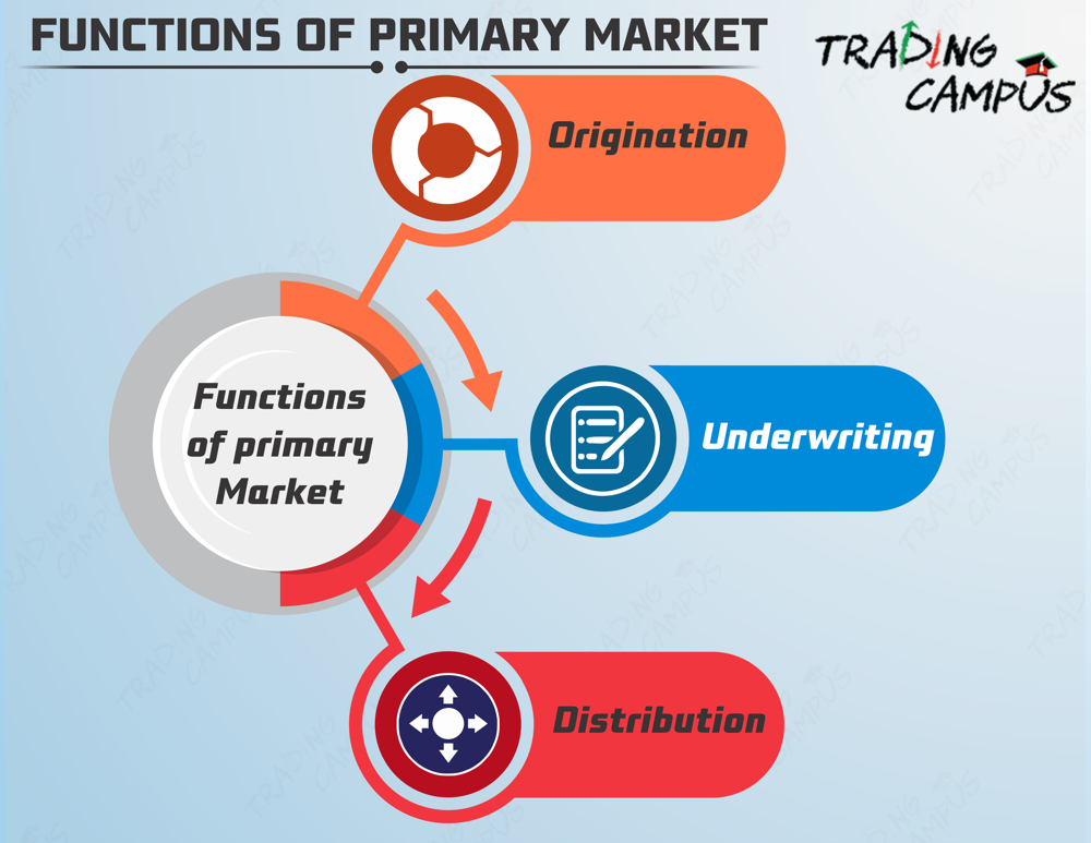 Main Functions of Primary Market