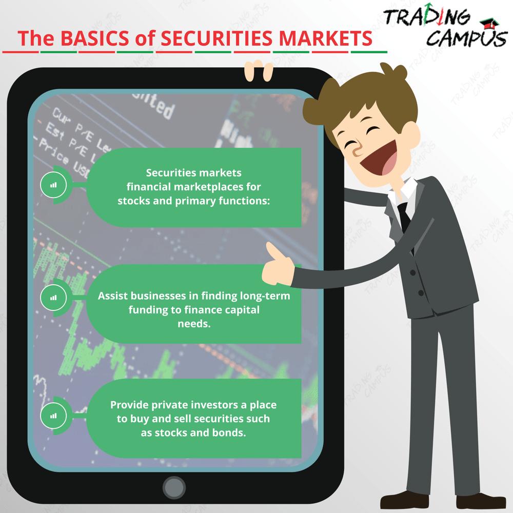 Basics of Securities market