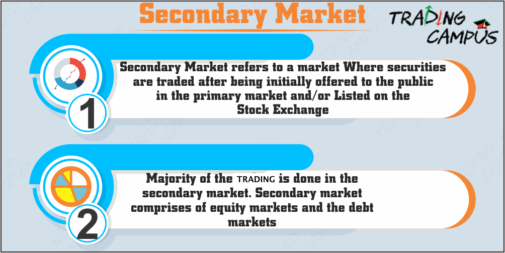 The Only 2 ways to buy stocks – Primary markets & Secondary markets.