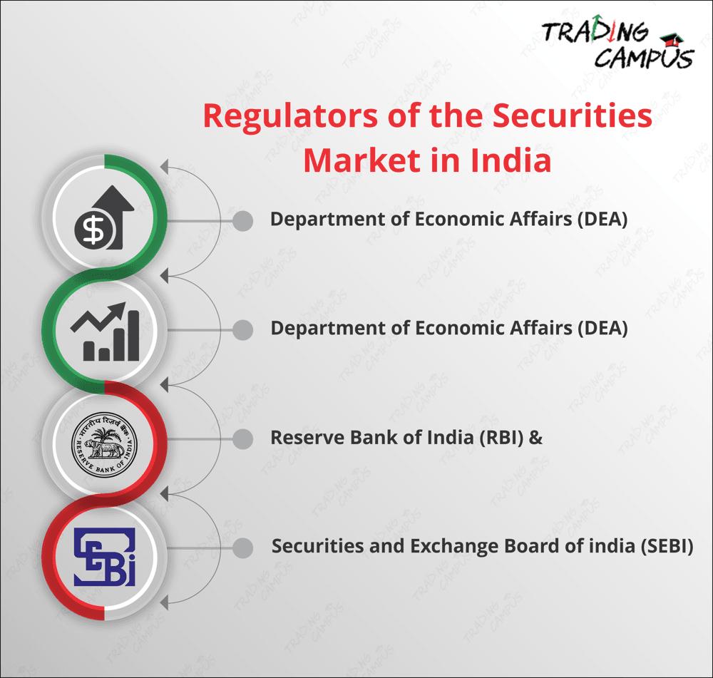 Regulators of security Market