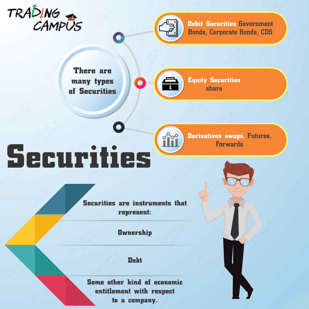 government dated securities Government securities market in india slr has been progressively reduced to 25% (of the net demand and time liabilities of bank), it is estimated that banks hold about 37% (of the net demand and time liabilities of banks) in the form of government securities.