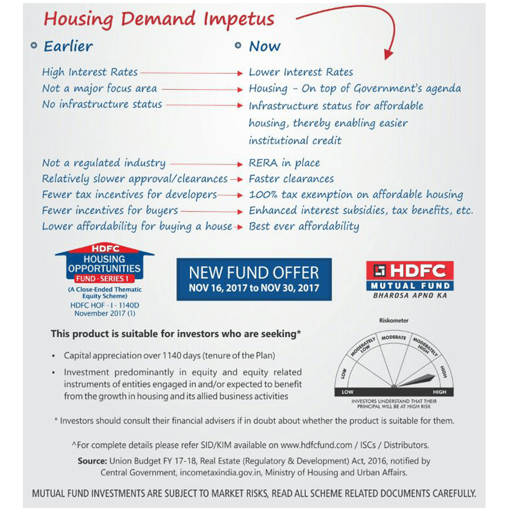 HDFC Housing Opportunity Fund NFO