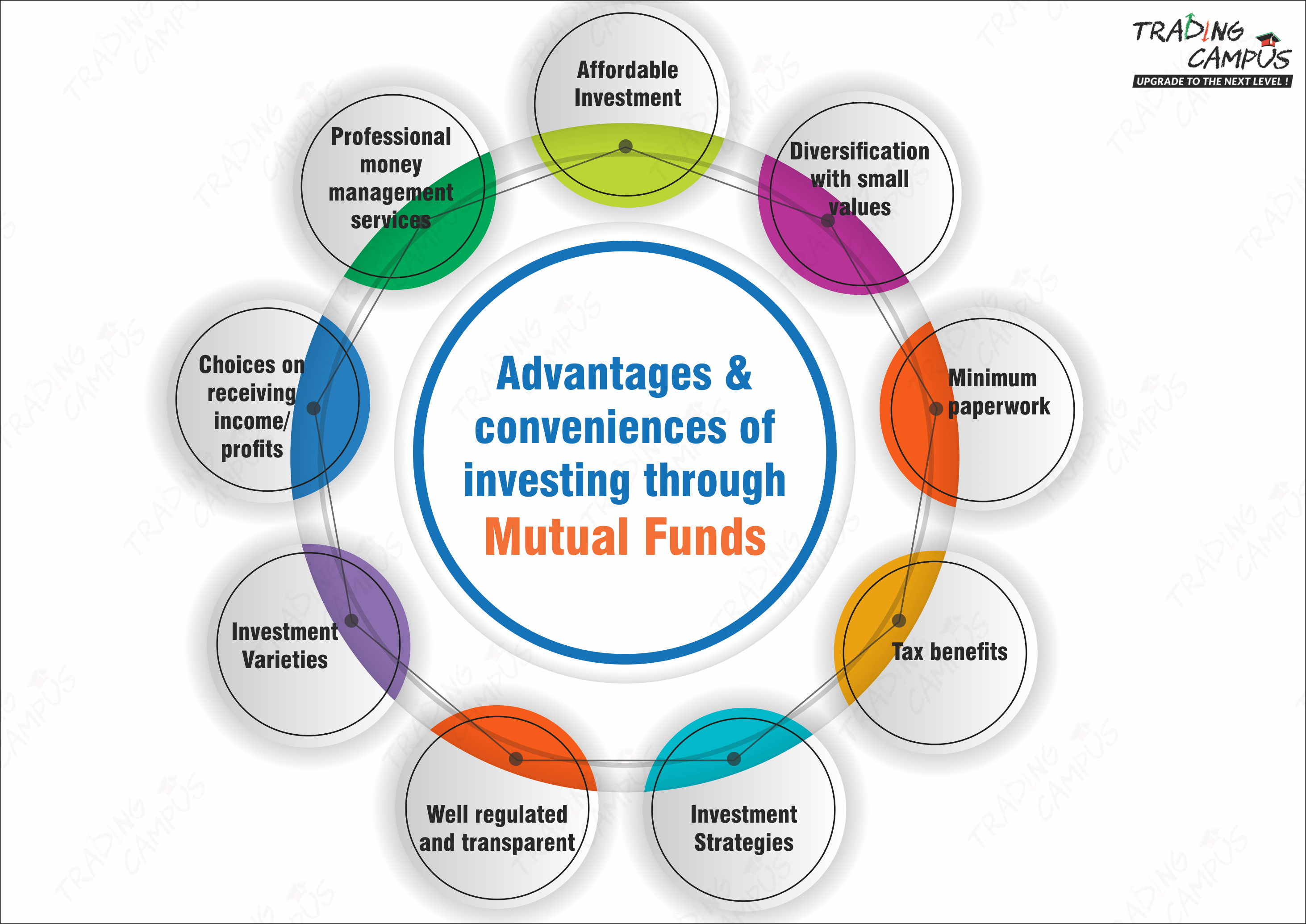 Best Growth Stock Mutual Funds