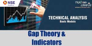 gap theory technical analysis
